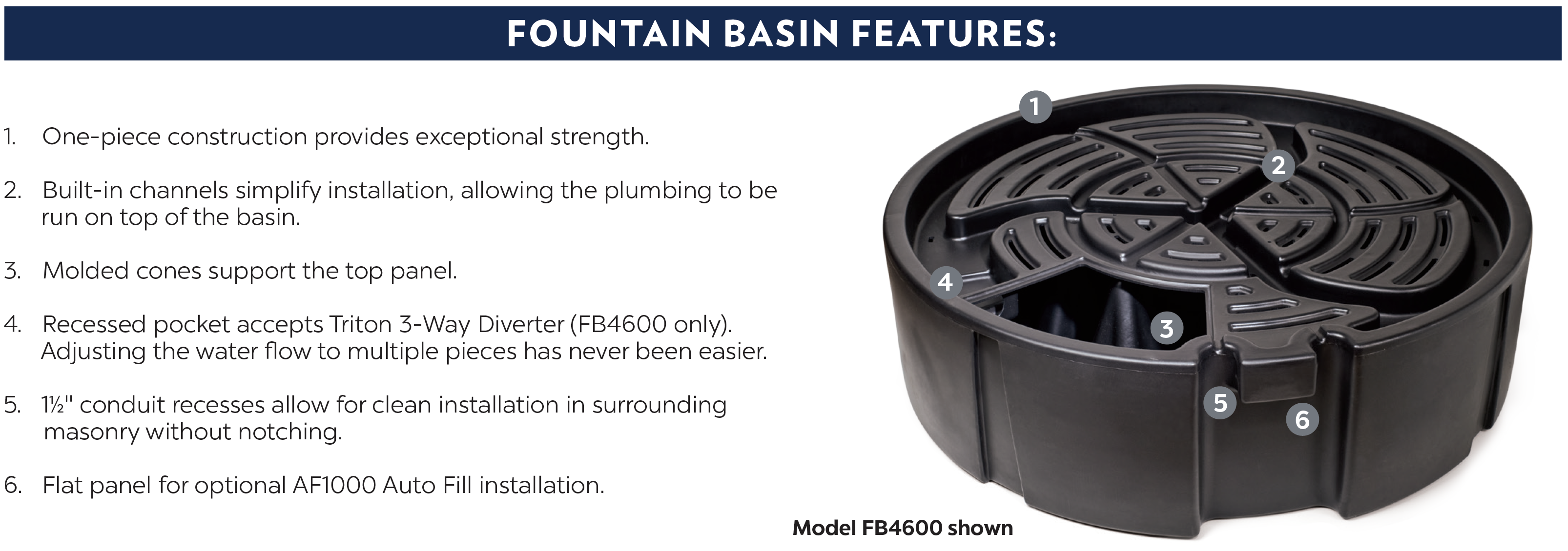 Pro Series Fountain Basin Features