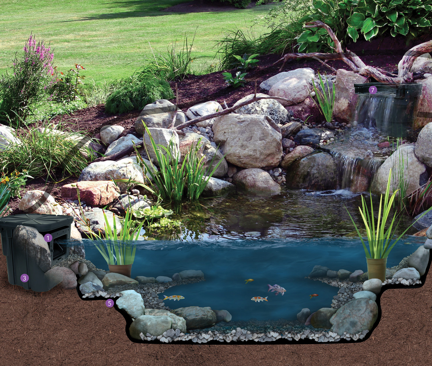Atlantic Water Garden Pond Kits